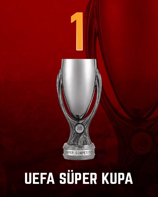Galatasaray Uefa Süper Kupası Şampiyonluk Sayısı