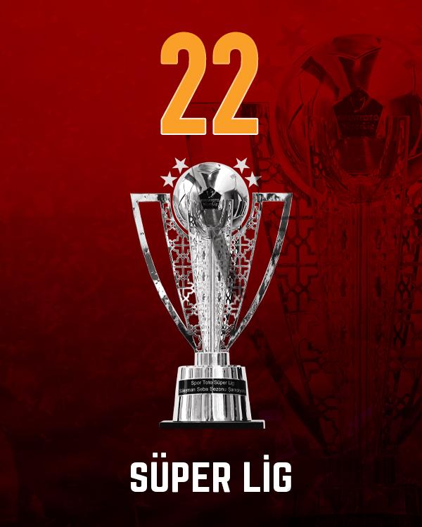 Galatasaray Süper Lig Şampiyonluk Sayısı