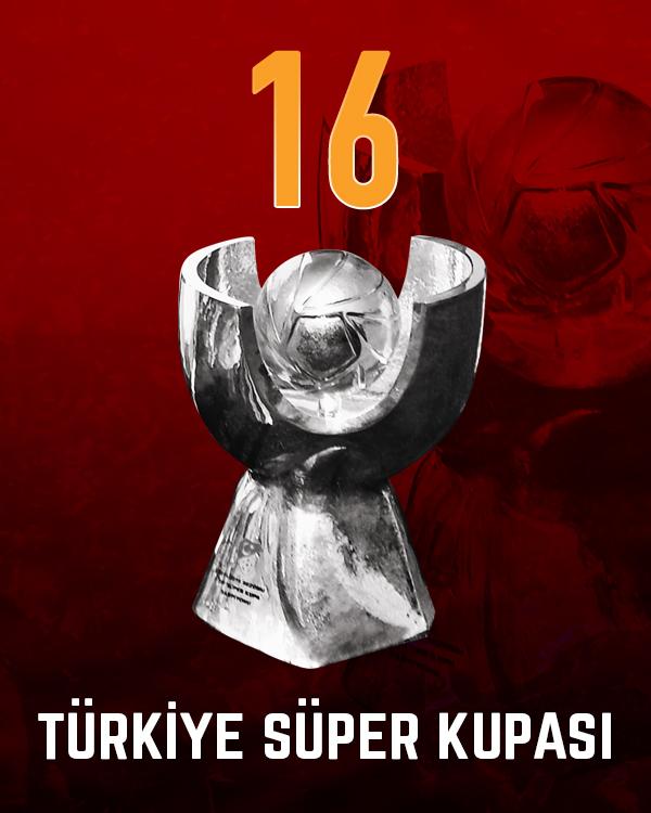 Galatasaray Türkiye Süper Kupası Şampiyonluk Sayısı